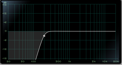 Low Cut 60 Hz Screenshot.png